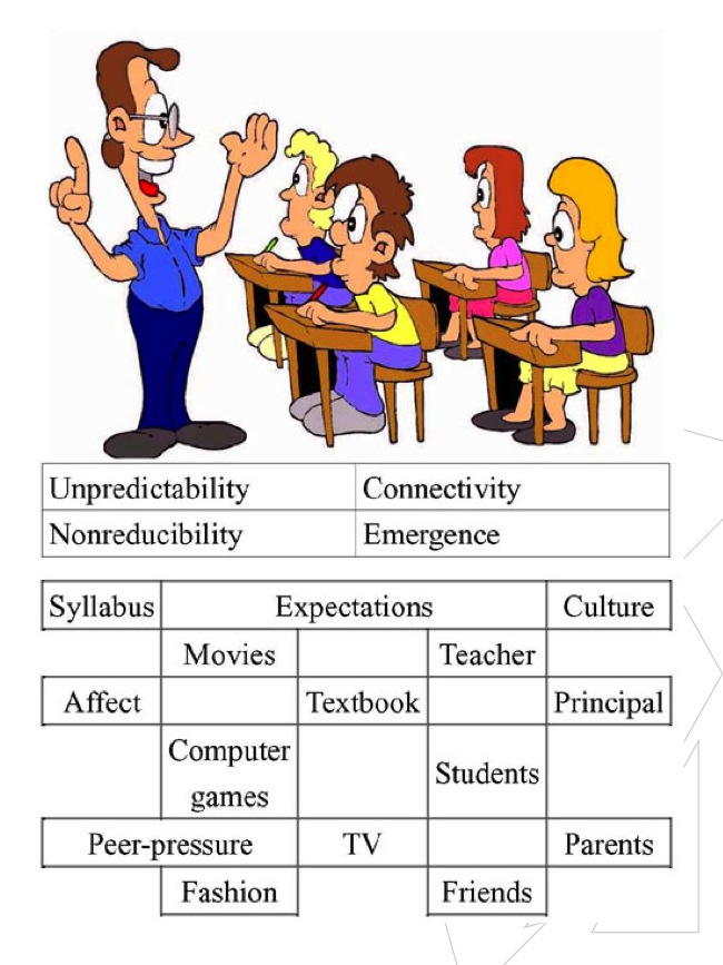 A Systems View Of Tefl Powerpoint 16